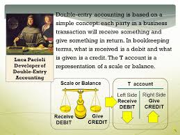 understanding and using financial statements ppt