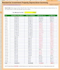Rental Spreadsheet Template Free Investment Property Depreciation Calculator