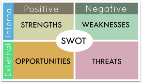how to crush your money goals with a swot analysis mystery money