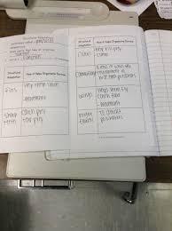 science notebook mrs goggans u0027 4th grade scientists