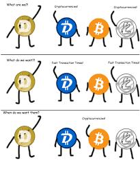 Internet Explorer Meme - so i did a remake of an old internet explorer comic rebrn com