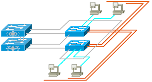 unstacked or stacked access switches cisco support community