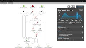 vmware monitoring tools dynatrace apm glossary