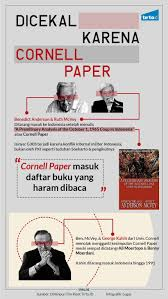 bab 1 pancasila sebagai ideologi terbuka dwi aji suara noam chomsky tentang genosida 1965 1966 dan untuk indonesia