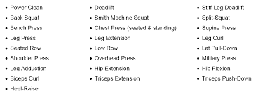Increase Bench Press Chart 1rm Testing Science For Sport