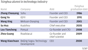 how china s mit tsinghua university drives the country s tech