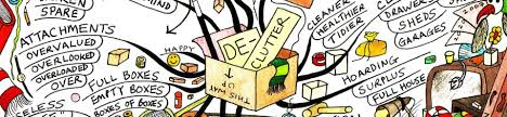 de clutter your life using this brilliant and helpful mind map de clutter