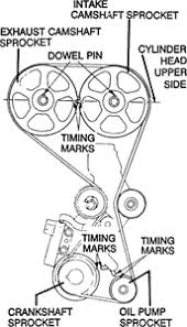 2000 hyundai accent timing belt timing belt change 1 5 fixya