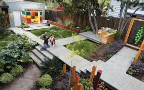Small Backyard Design Ideas Garden Design Low Maintenance Garden Design Mediterranean Garden