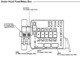 civic u0026 del sol fuse panel printable copies of the fuse diagrams