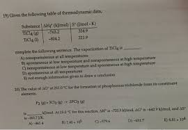 given the following table of thermodynamic data c chegg com