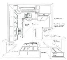 kitchen cabinet layout ideas square kitchen layout classic kitchen layouts opulent design ideas