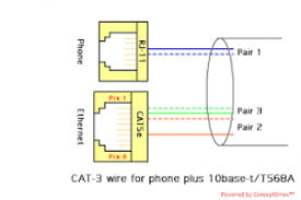 phone wire colors cat 3 wiring diagram