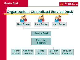 help desk organizational structure service desk goal to support the agreed it service provision by