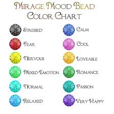 necklace with ring meaning images Mood necklace colors meanings chart easy home decorating ideas png