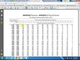 south carolina tax tables 2016 using income tax tables youtube