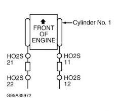 2003 ford f150 o2 sensor diagram 2001 ford escape o2 sensor electrical problem 2001 ford escape 6