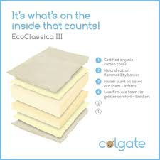 Colgate Crib Mattresses Eco Classica Iii Eco Friendlier Crib Mattress Colgate Mattress