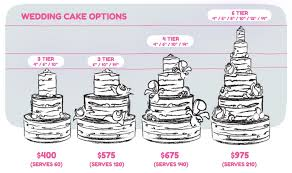 wedding cake cost cost of wedding cake 2017 wedding ideas magazine wedding