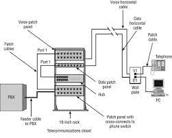 cabling guide fiber optic networking november 2011
