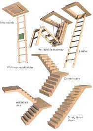 attic stair parts home design ideas and pictures