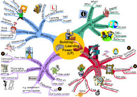 mapping tools top 10 mind mapping tools