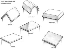 Types Of House Designs Roof Types U0026 House Styles John U0027s Site
