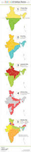 India Regions Map by Understanding The Culture Of Indian States Infographic