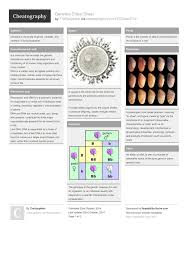 genetics cheat sheet by thesoupnazi download free from