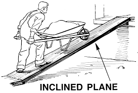 coloring download simple machines coloring pages simple machines