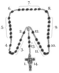 chaplet of the holy the teresian way discalced carmelite nuns of sacramento