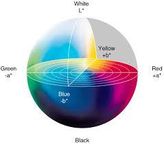 color spectrometer spectrometer