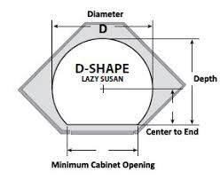 Corner Kitchen Cabinet Sizes Lazy Susans Buying Guide Kitchensource Com