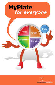 today is myplate u0027s birthday u2013 food and health communications