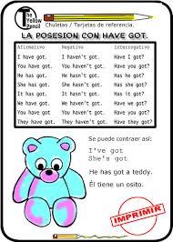 actividades de inglés para primaria la posesion en inglés have