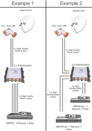 dish network wiring diagram carlplant throughout satellite tv
