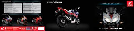 all honda cbr index of images content