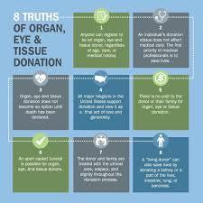 36 best donation and transplantation education images on
