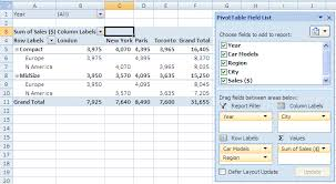 how to pivot table excel pivot tables tutorial create a pivot table report add