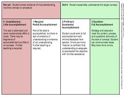 6 ns 1 assessment tasks grade 5 agl mathematics