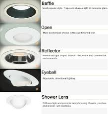 Adjustable Recessed Downlights How To Choose The Right Recessed Lighting The Home Depot Community