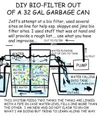 fish pond bio filter made out of a garbage can 4 steps