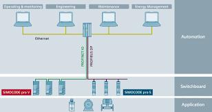 software industrial controls siemens