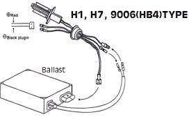 installation led u0026 xenon hid easy install guides xenonpro com