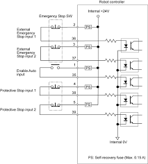 wire connection required to prepare a robot and rc8 safety i o less