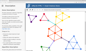 html design graph yfiles for html html5 javascript diagramming library