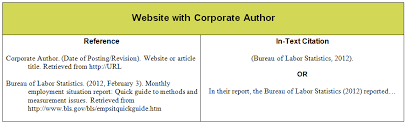 apa format online article no author websites apa guide guides at rasmussen college unique apa format for