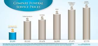 cost for cremation pricing horizon funeral home and cremation services toms river nj