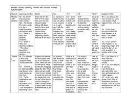 rhyming string worksheets by misshammersley teaching resources tes