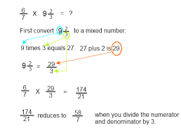 dividing a whole number by a fraction multiplying and dividing fractions math 4 ged